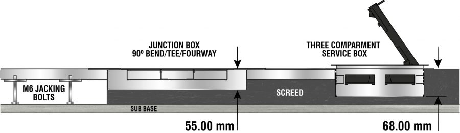 Flush screed trunking assembly